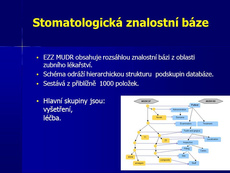 Stomatologická znalostní báze EZZ MUDR obsahuje rozsáhlou znalostní bázi z oblasti zubního lékařství. Schéma odráží hierarchickou strukturu podskupin