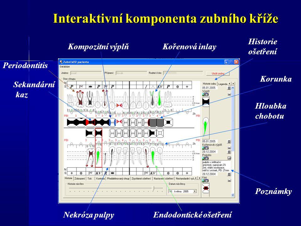 Interaktivní komponenta zubního kříže Sekundární kaz Periodontitis Kompozitní výplňKořenová inlay Historie ošetření Korunka Hloubka chobotu Poznámky E