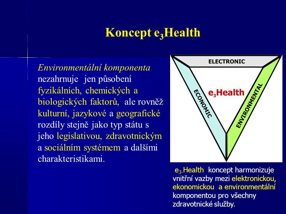 Koncept e 3 Health Environmentální komponenta nezahrnuje jen působení fyzikálních, chemických a biologických faktorů, ale rovněž kulturní, jazykové a