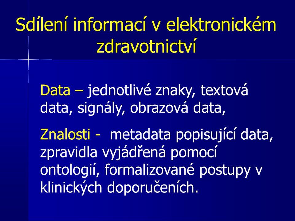 Sdílení informací v elektronickém zdravotnictví Data – jednotlivé znaky, textová data, signály, obrazová data, Znalosti - metadata popisující data, zp