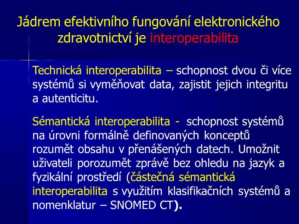 Jádrem efektivního fungování elektronického zdravotnictví je interoperabilita Technická interoperabilita – schopnost dvou či více systémů si vyměňovat