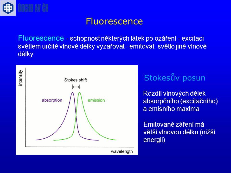 Fluorescence Fluorescence - schopnost některých látek po ozáření - excitaci světlem určité vlnové délky vyzařovat - emitovat světlo jiné vlnové délky