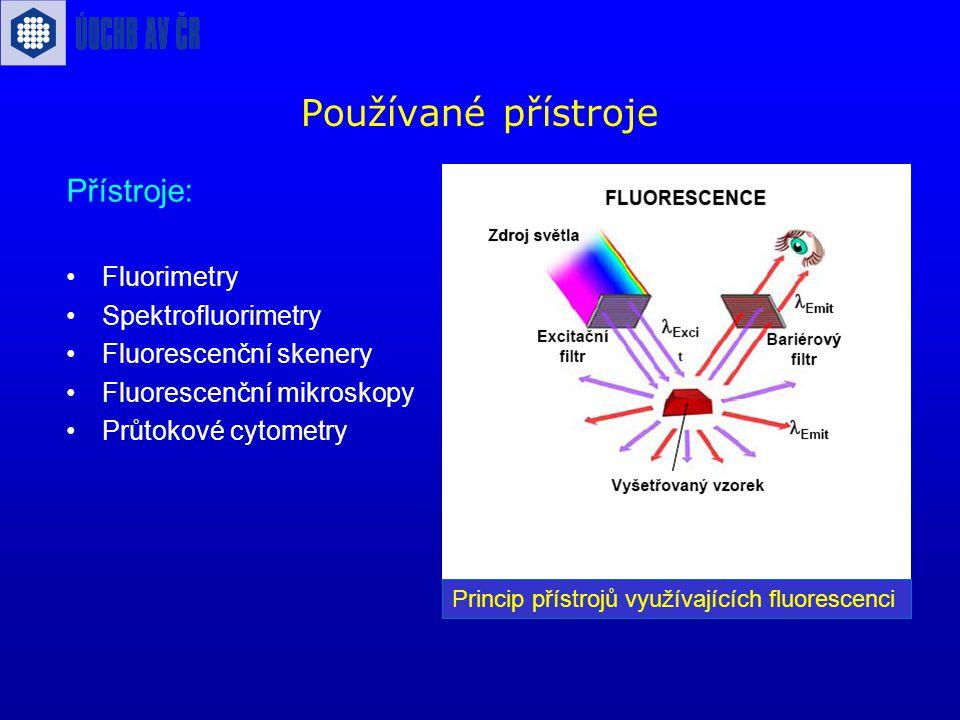 Používané přístroje Přístroje: Fluorimetry Spektrofluorimetry Fluorescenční skenery Fluorescenční mikroskopy Průtokové cytometry Princip přístrojů vyu