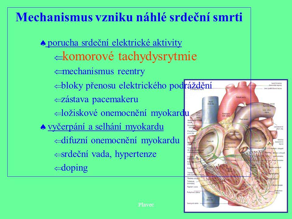 Plavec Příčiny náhlé srdeční smrti ve sportu idiopatická dilatovaná kardiomyopatie (vrozená vada) stenosa aortální chlopně prolaps mitrální chlopně syndrom dlouhého QT úseku preexcitační syndrom (WPW aj.) myocarditis (infekce: viry,...) kardiomyopatie (alkohol, kokain, …) hypertrofická kardiomyopatie (  kyslík.volné radikály?) ischemická choroba srdce vrozená vada koronárních tepen komoce srdce (při nárazu do hrudníku)