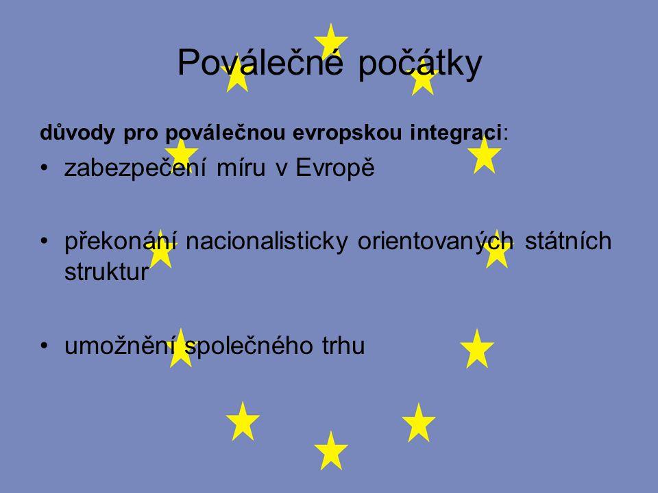 Další rozšiřování EU 1995 - Finsko, Rakousko, Švédsko 2004 - Česko, Estonsko, Kypr, Litva, Lotyšsko, Maďarsko, Malta, Polsko, Slovensko a Slovinsko 2007 - Rumunsko a Bulharsko