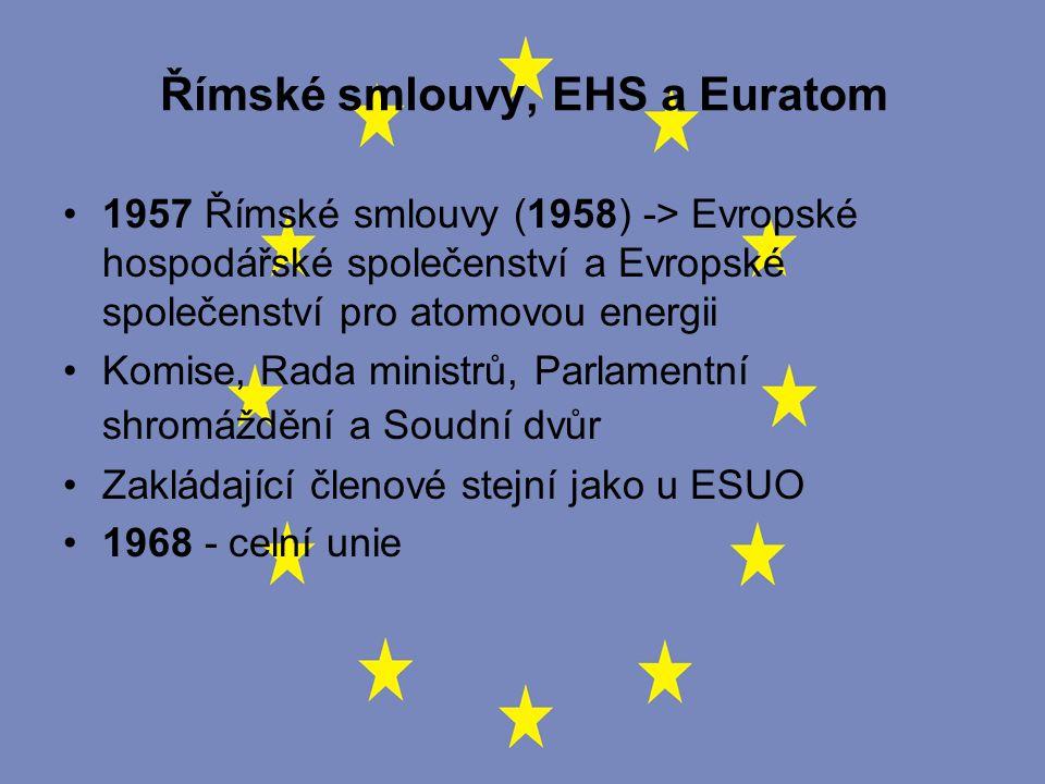 Sedmdesátá, osmdesátá léta Surovinová a energetická krize Nezaměstnanost Proces evropské integrace stagnoval