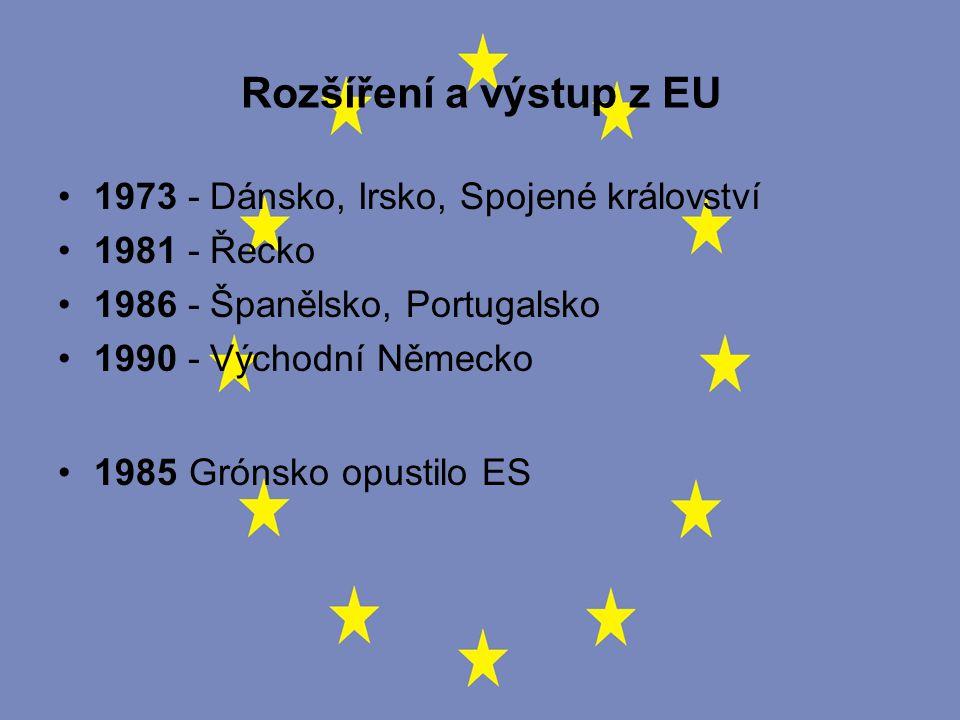 Schengenská dohoda 1985 podepsána Německem, Francií, Belgií, Nizozemím a Lucemburskem