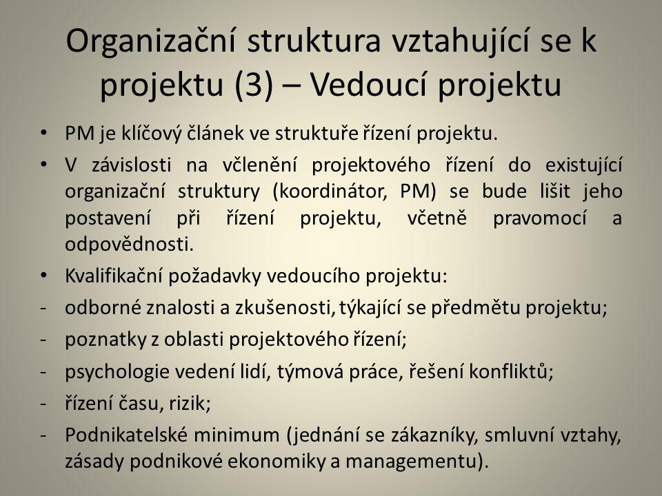 Organizační struktura vztahující se k projektu (3) – Vedoucí projektu PM je klíčový článek ve struktuře řízení projektu. V závislosti na včlenění proj