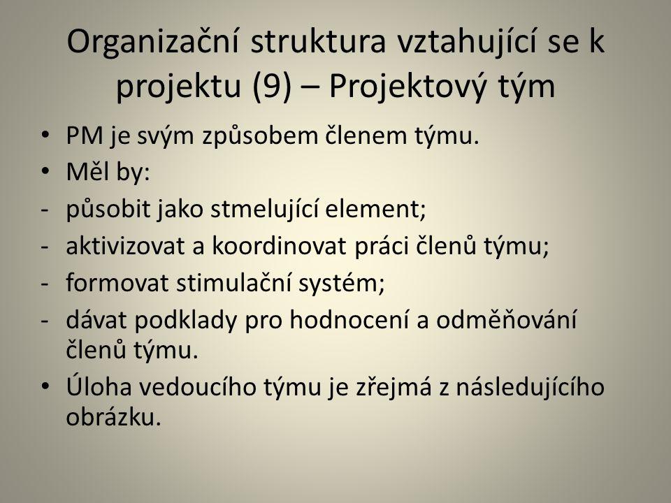 Organizační struktura vztahující se k projektu (9) – Projektový tým PM je svým způsobem členem týmu. Měl by: -působit jako stmelující element; -aktivi