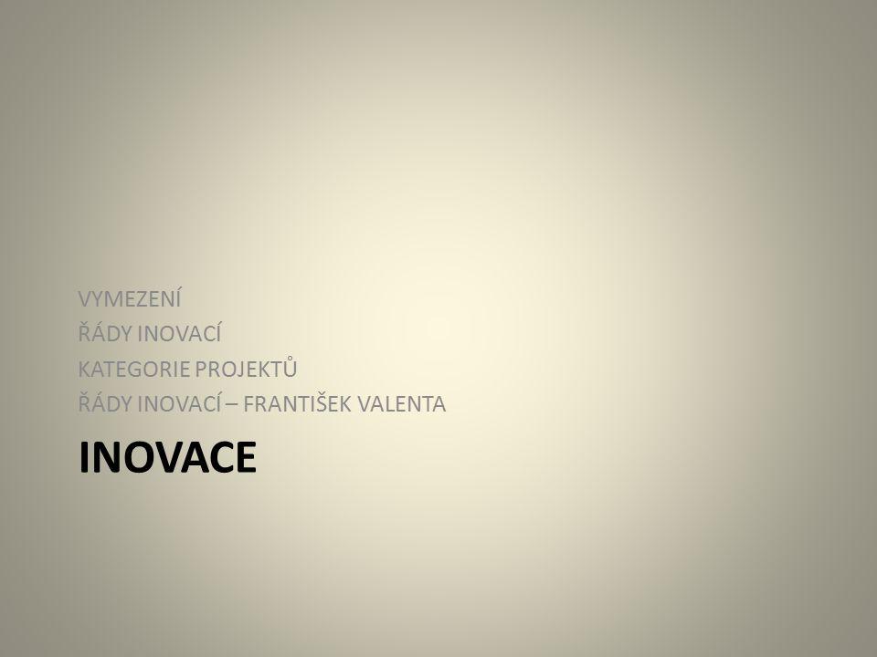 INOVACE VYMEZENÍ ŘÁDY INOVACÍ KATEGORIE PROJEKTŮ ŘÁDY INOVACÍ – FRANTIŠEK VALENTA