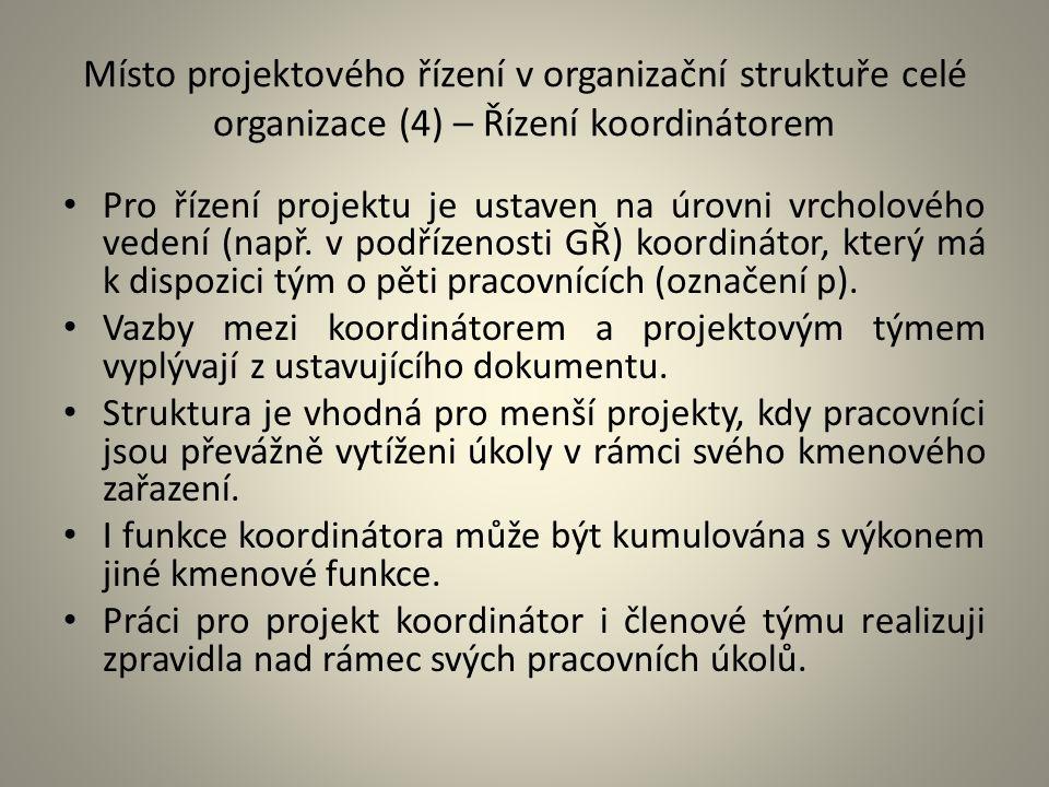 Místo projektového řízení v organizační struktuře celé organizace (4) – Řízení koordinátorem Pro řízení projektu je ustaven na úrovni vrcholového vede