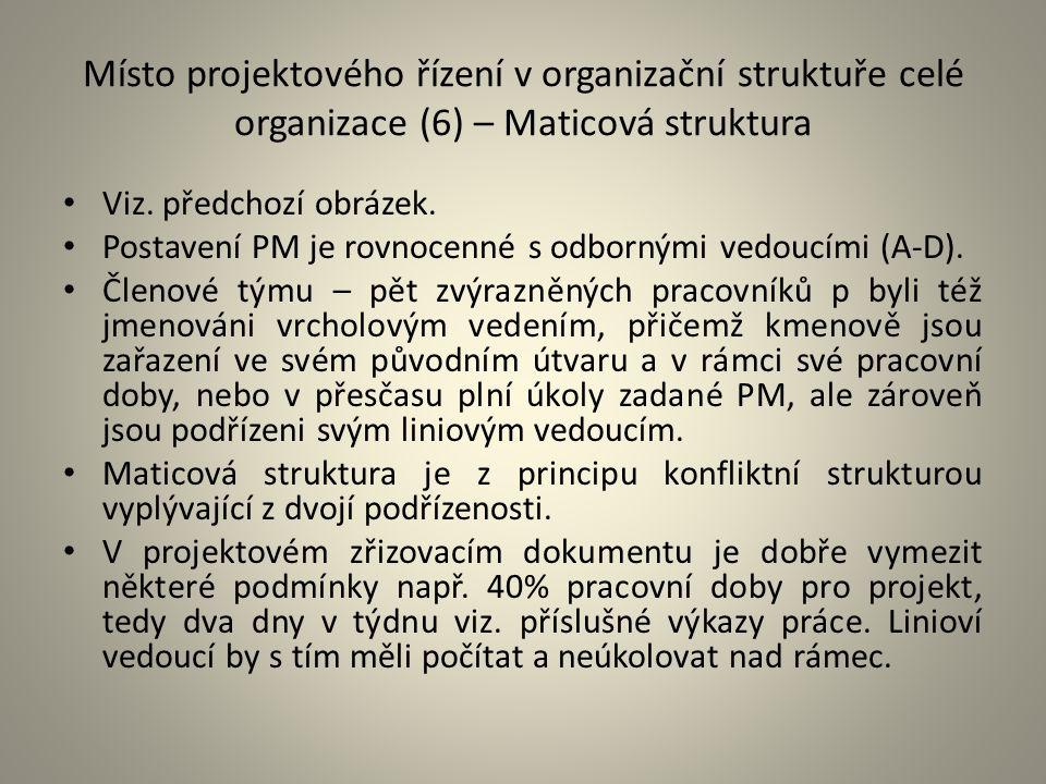 Místo projektového řízení v organizační struktuře celé organizace (6) – Maticová struktura Viz. předchozí obrázek. Postavení PM je rovnocenné s odborn