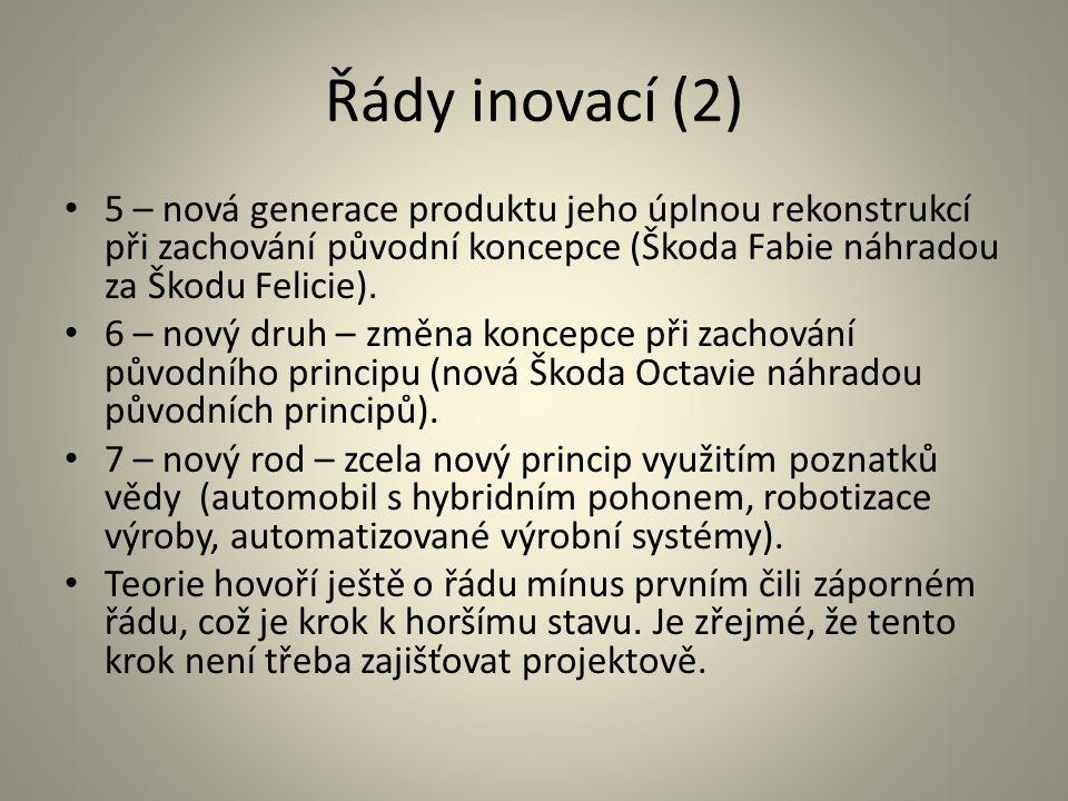 Řády inovací (2) 5 – nová generace produktu jeho úplnou rekonstrukcí při zachování původní koncepce (Škoda Fabie náhradou za Škodu Felicie). 6 – nový
