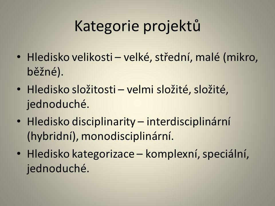Kategorie projektů Hledisko velikosti – velké, střední, malé (mikro, běžné). Hledisko složitosti – velmi složité, složité, jednoduché. Hledisko discip
