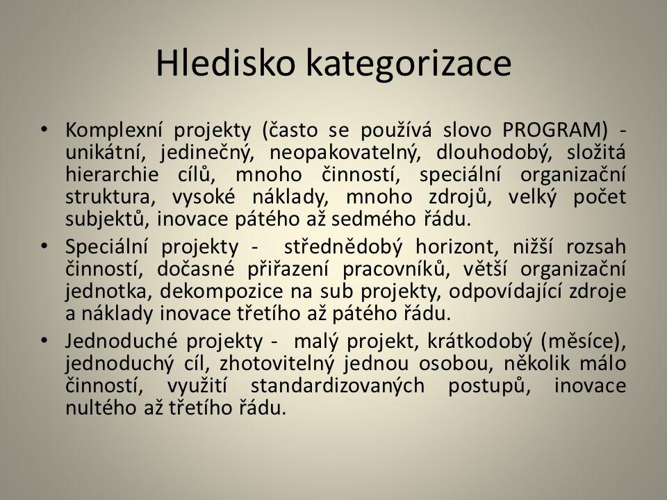 Hledisko kategorizace Komplexní projekty (často se používá slovo PROGRAM) - unikátní, jedinečný, neopakovatelný, dlouhodobý, složitá hierarchie cílů,