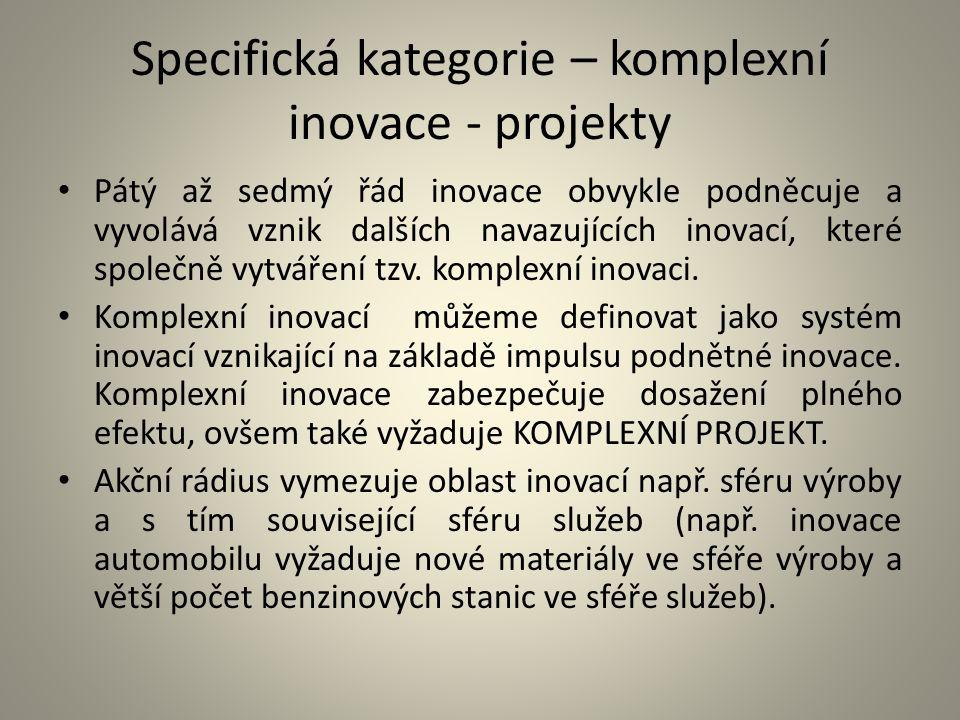 Specifická kategorie – komplexní inovace - projekty Pátý až sedmý řád inovace obvykle podněcuje a vyvolává vznik dalších navazujících inovací, které s