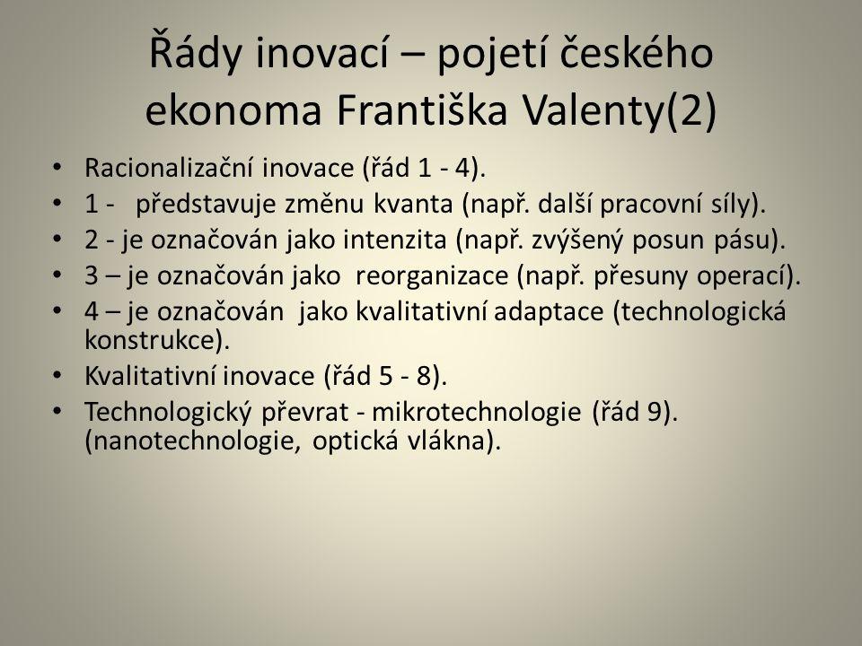 Řády inovací – pojetí českého ekonoma Františka Valenty(2) Racionalizační inovace (řád 1 - 4). 1 - představuje změnu kvanta (např. další pracovní síly