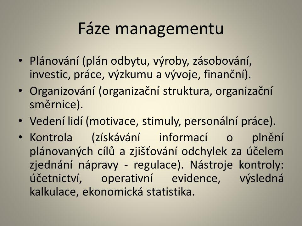 Fáze managementu Plánování (plán odbytu, výroby, zásobování, investic, práce, výzkumu a vývoje, finanční). Organizování (organizační struktura, organi