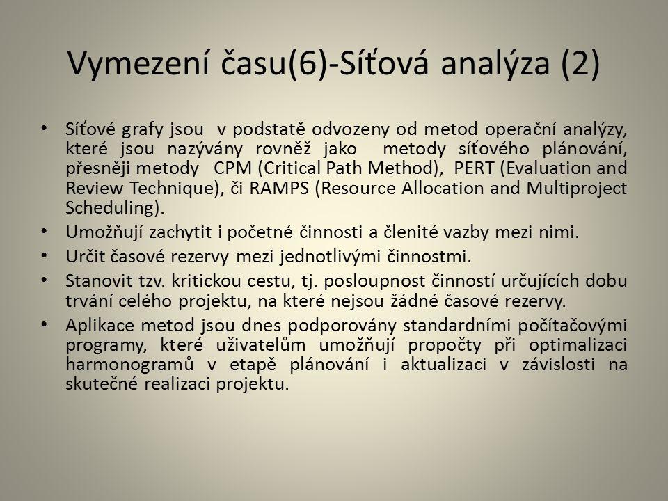 Vymezení času(6)-Síťová analýza (2) Síťové grafy jsou v podstatě odvozeny od metod operační analýzy, které jsou nazývány rovněž jako metody síťového p