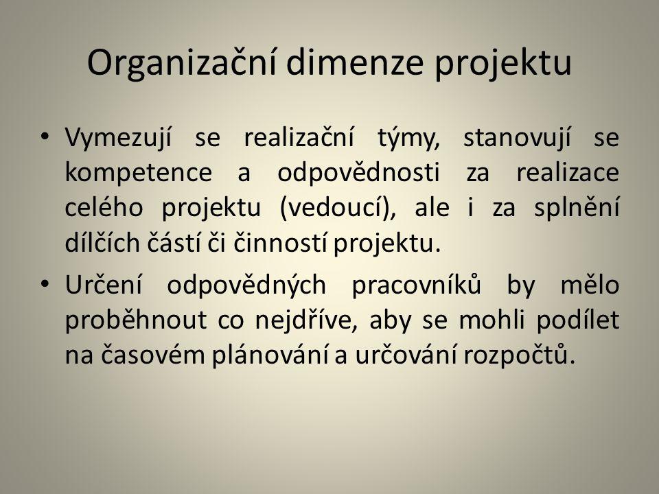Organizační dimenze projektu Vymezují se realizační týmy, stanovují se kompetence a odpovědnosti za realizace celého projektu (vedoucí), ale i za spln