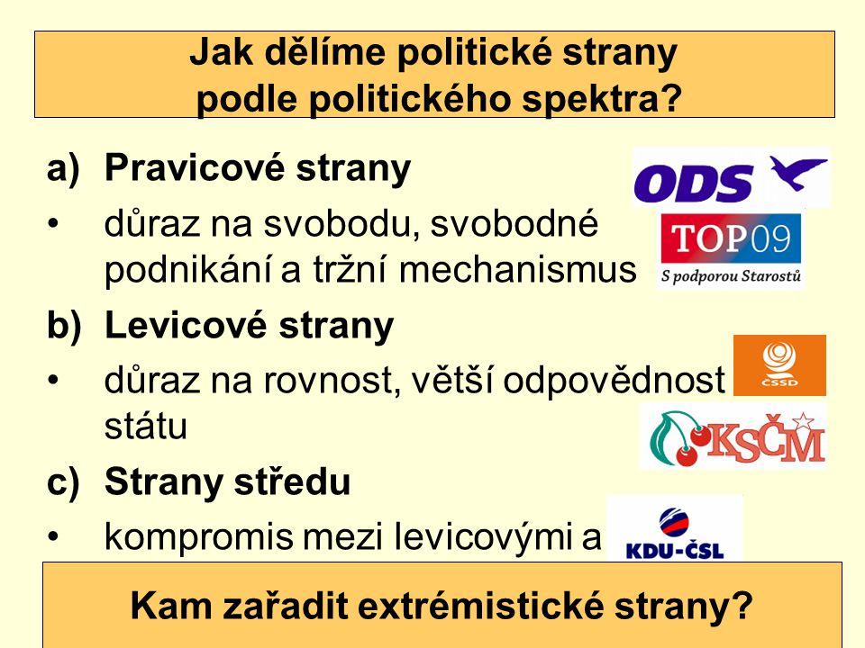 a)Pravicové strany důraz na svobodu, svobodné podnikání a tržní mechanismus b)Levicové strany důraz na rovnost, větší odpovědnost státu c)Strany středu kompromis mezi levicovými a pravicovými stranami Jak dělíme politické strany podle politického spektra.