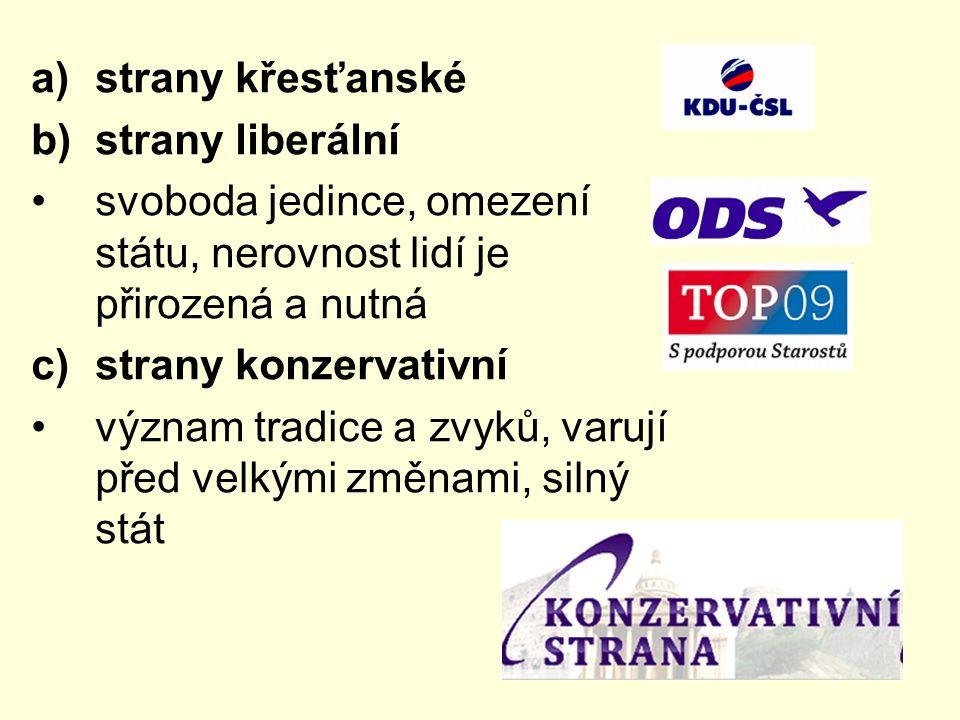 a)strany křesťanské b)strany liberální svoboda jedince, omezení státu, nerovnost lidí je přirozená a nutná c)strany konzervativní význam tradice a zvy
