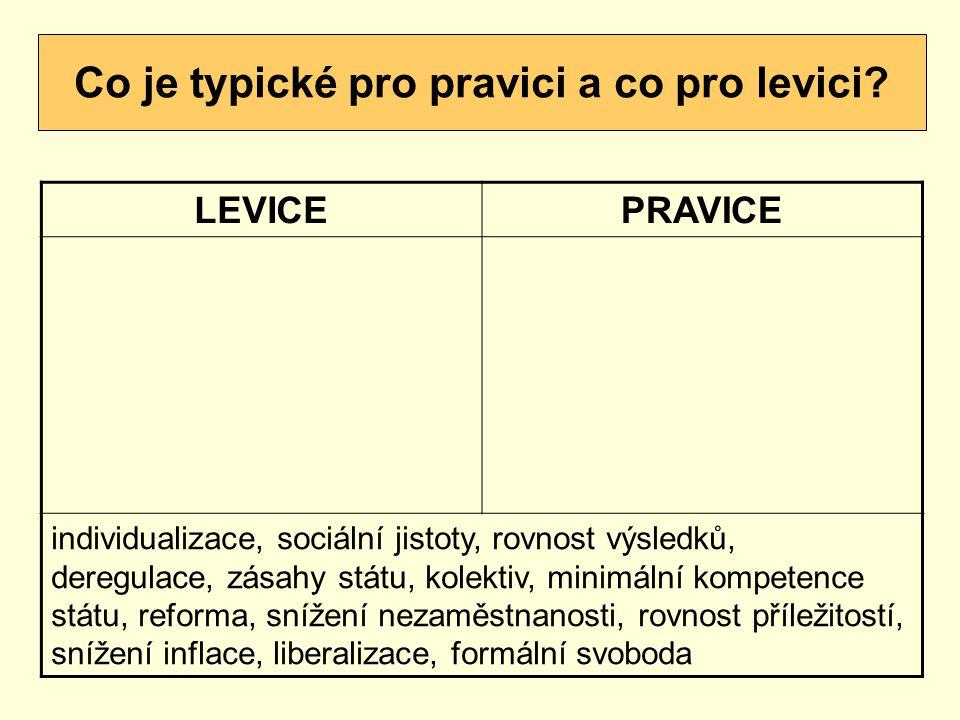 Co je typické pro pravici a co pro levici? LEVICEPRAVICE individualizace, sociální jistoty, rovnost výsledků, deregulace, zásahy státu, kolektiv, mini