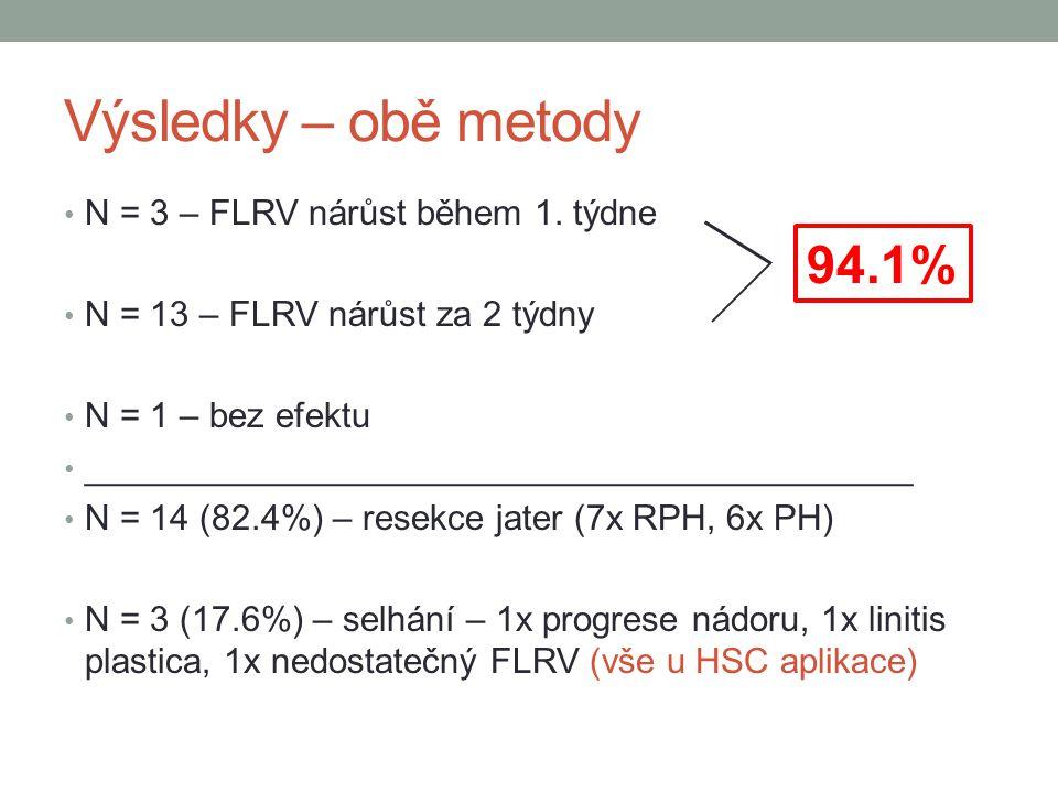 Výsledky – obě metody N = 3 – FLRV nárůst během 1. týdne N = 13 – FLRV nárůst za 2 týdny N = 1 – bez efektu __________________________________________