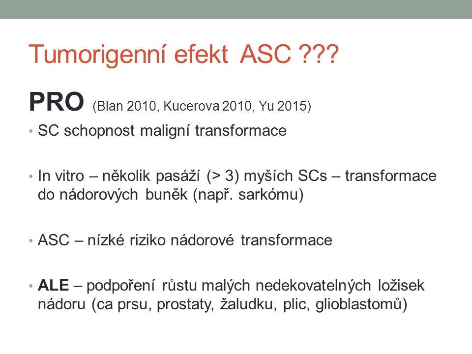 Tumorigenní efekt ASC ??? PRO (Blan 2010, Kucerova 2010, Yu 2015) SC schopnost maligní transformace In vitro – několik pasáží (> 3) myších SCs – trans