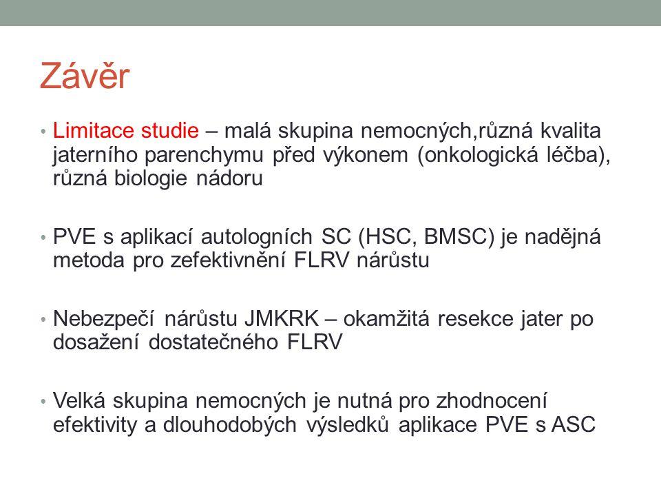 Závěr Limitace studie – malá skupina nemocných,různá kvalita jaterního parenchymu před výkonem (onkologická léčba), různá biologie nádoru PVE s aplika