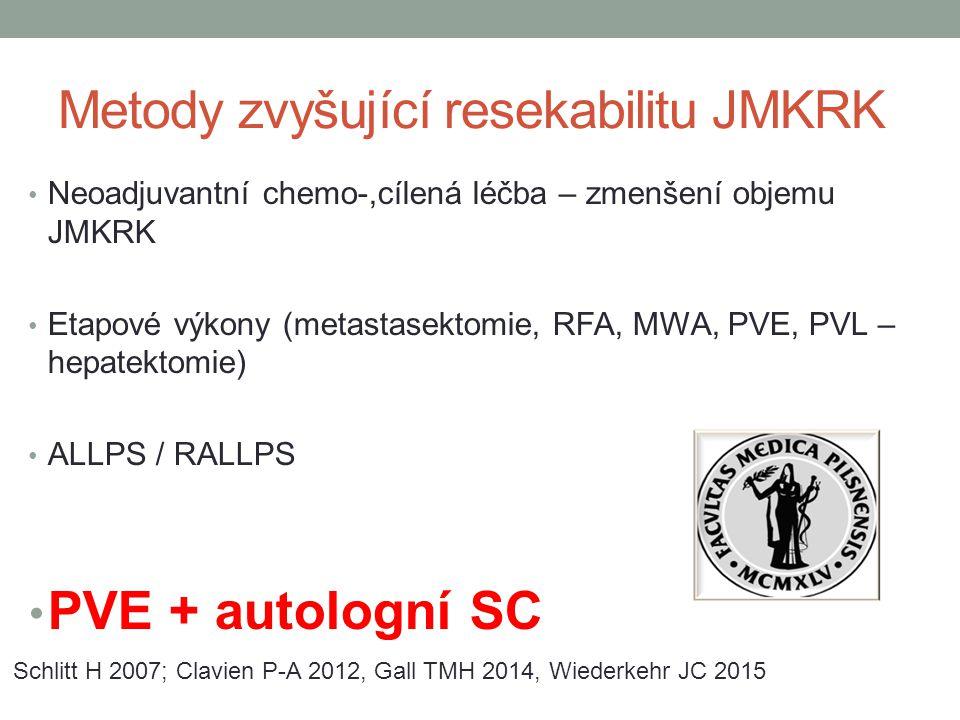 Metody zvyšující resekabilitu JMKRK Neoadjuvantní chemo-,cílená léčba – zmenšení objemu JMKRK Etapové výkony (metastasektomie, RFA, MWA, PVE, PVL – he