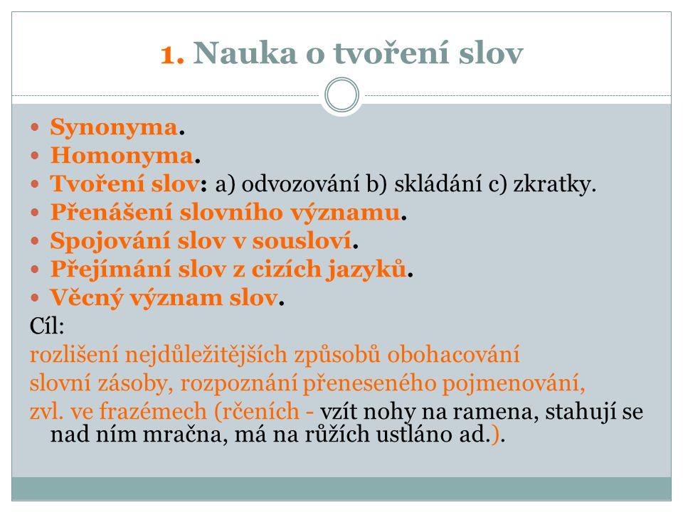 1.Nauka o tvoření slov Synonyma. Homonyma. Tvoření slov: a) odvozování b) skládání c) zkratky.