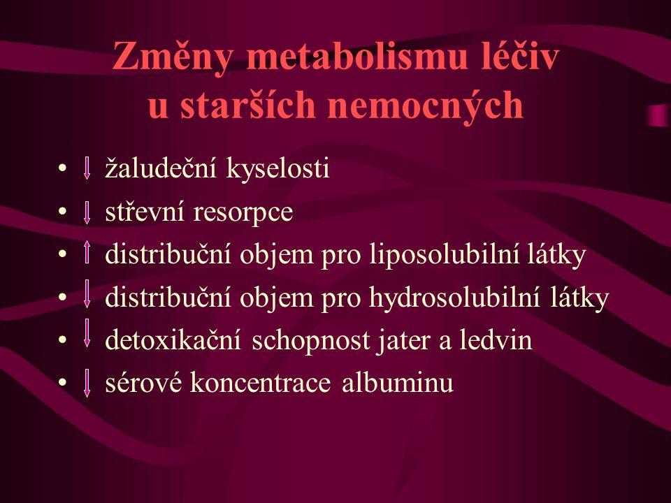 Změny metabolismu léčiv u starších nemocných žaludeční kyselosti střevní resorpce distribuční objem pro liposolubilní látky distribuční objem pro hydr