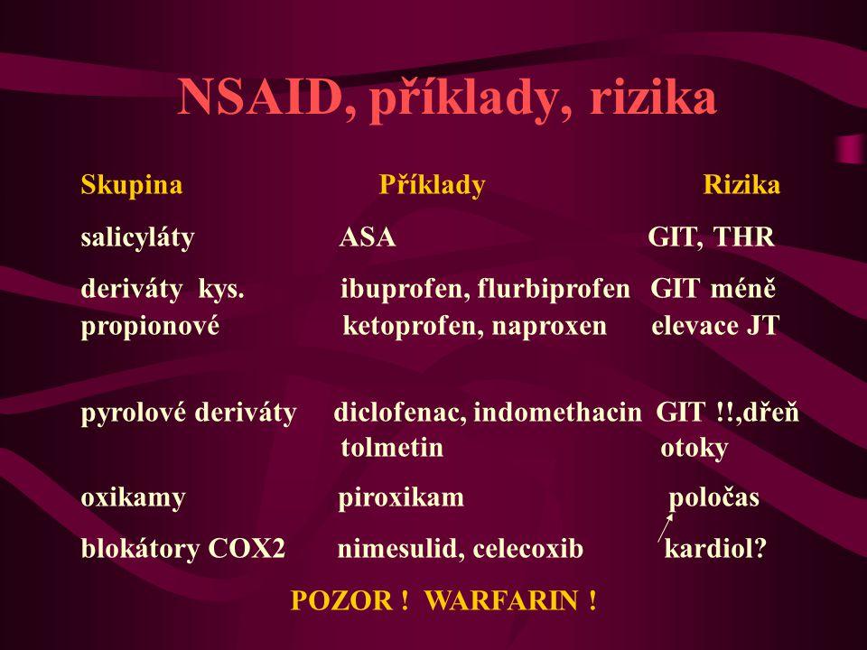 NSAID, příklady, rizika Skupina Příklady Rizika salicyláty ASA GIT, THR deriváty kys. ibuprofen, flurbiprofen GIT méně propionové ketoprofen, naproxen