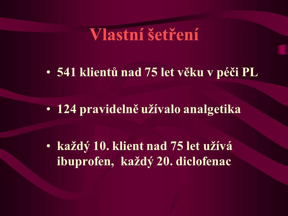 Vlastní šetření 541 klientů nad 75 let věku v péči PL 124 pravidelně užívalo analgetika každý 10. klient nad 75 let užívá ibuprofen, každý 20. diclofe