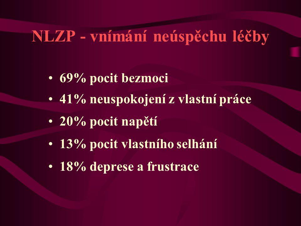 NLZP - vnímání neúspěchu léčby 69% pocit bezmoci 41% neuspokojení z vlastní práce 20% pocit napětí 13% pocit vlastního selhání 18% deprese a frustrace