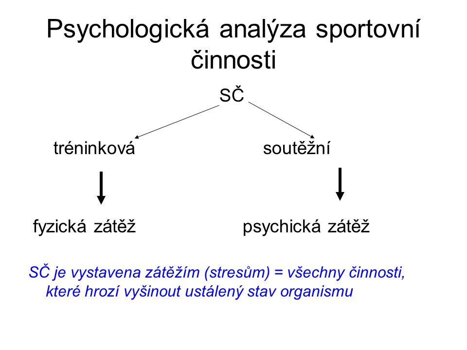 Psychologická analýza sportovní činnosti SČ tréninková soutěžní fyzická zátěž psychická zátěž SČ je vystavena zátěžím (stresům) = všechny činnosti, které hrozí vyšinout ustálený stav organismu