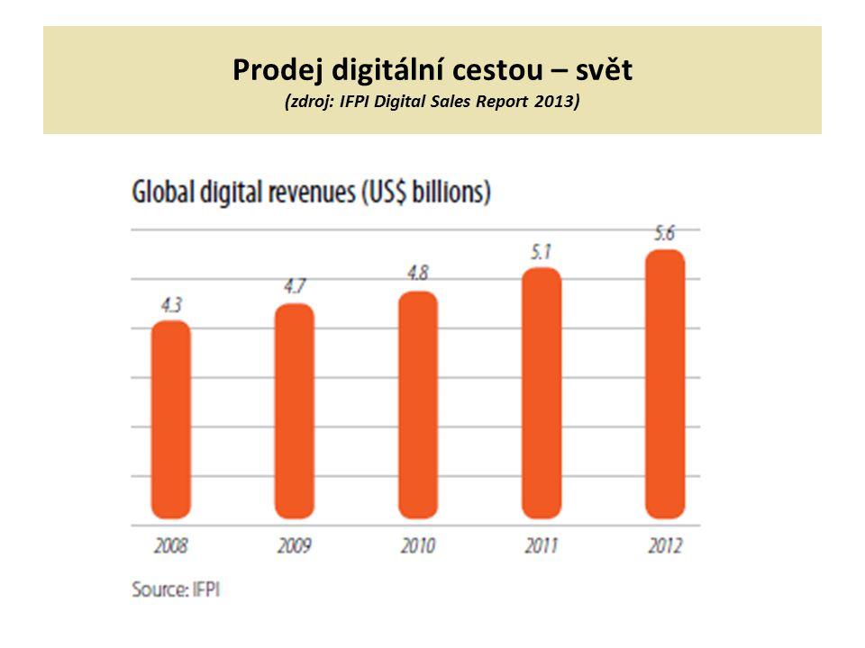 Prodej digitální cestou – svět (zdroj: IFPI Digital Sales Report 2013)