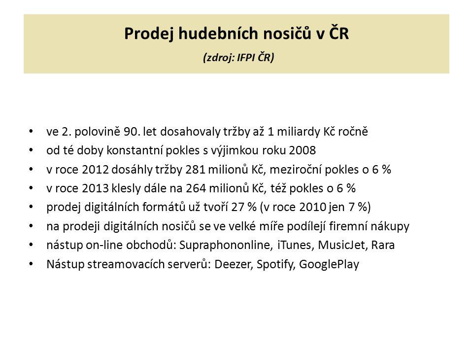 Prodej hudebních nosičů v ČR (zdroj: IFPI ČR) ve 2.