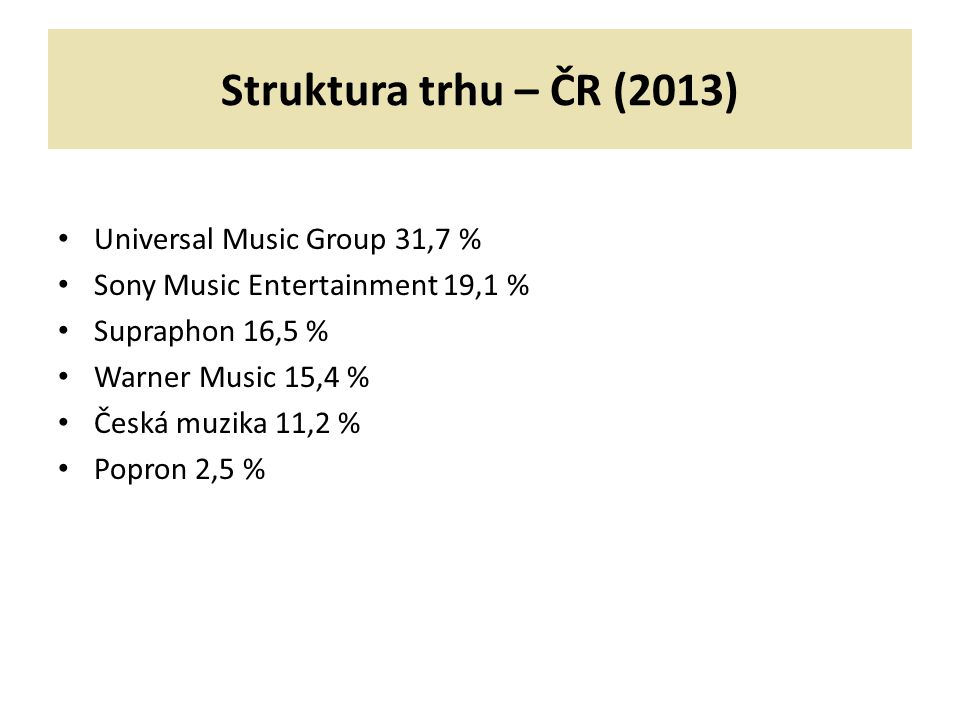 Struktura trhu – ČR (2013) Universal Music Group 31,7 % Sony Music Entertainment 19,1 % Supraphon 16,5 % Warner Music 15,4 % Česká muzika 11,2 % Popron 2,5 %