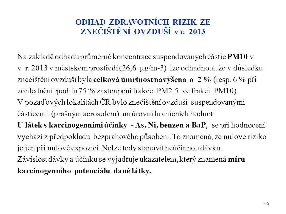 ODHAD ZDRAVOTNÍCH RIZIK ZE ZNEČIŠTĚNÍ OVZDUŠÍ v r. 2013 Na základě odhadu průměrné koncentrace suspendovaných částic PM10 v v r. 2013 v městském prost