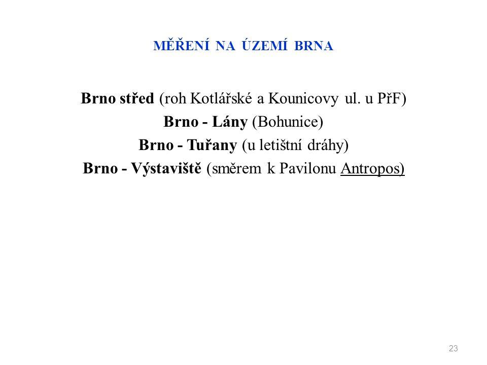 MĚŘENÍ NA ÚZEMÍ BRNA Brno střed (roh Kotlářské a Kounicovy ul. u PřF) Brno - Lány (Bohunice) Brno - Tuřany (u letištní dráhy) Brno - Výstaviště (směre