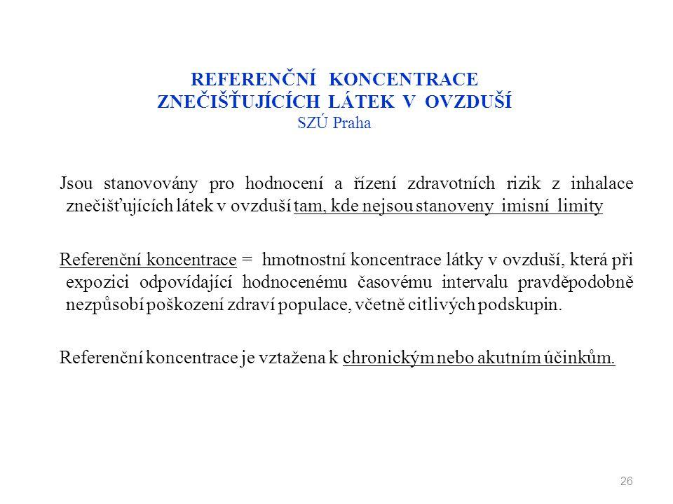 REFERENČNÍ KONCENTRACE ZNEČIŠŤUJÍCÍCH LÁTEK V OVZDUŠÍ SZÚ Praha Jsou stanovovány pro hodnocení a řízení zdravotních rizik z inhalace znečišťujících lá