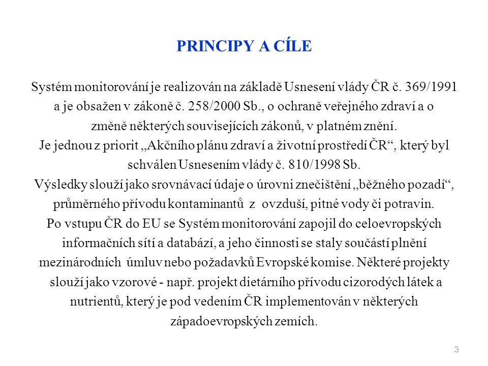 PRINCIPY A CÍLE Systém monitorování je realizován na základě Usnesení vlády ČR č. 369/1991 a je obsažen v zákoně č. 258/2000 Sb., o ochraně veřejného