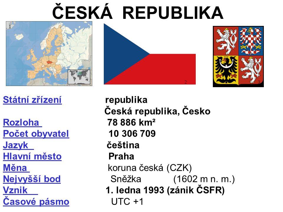 Seznam použitých zdrojů a literatury ANDĚL, Jiří; MAREŠ, Roman.