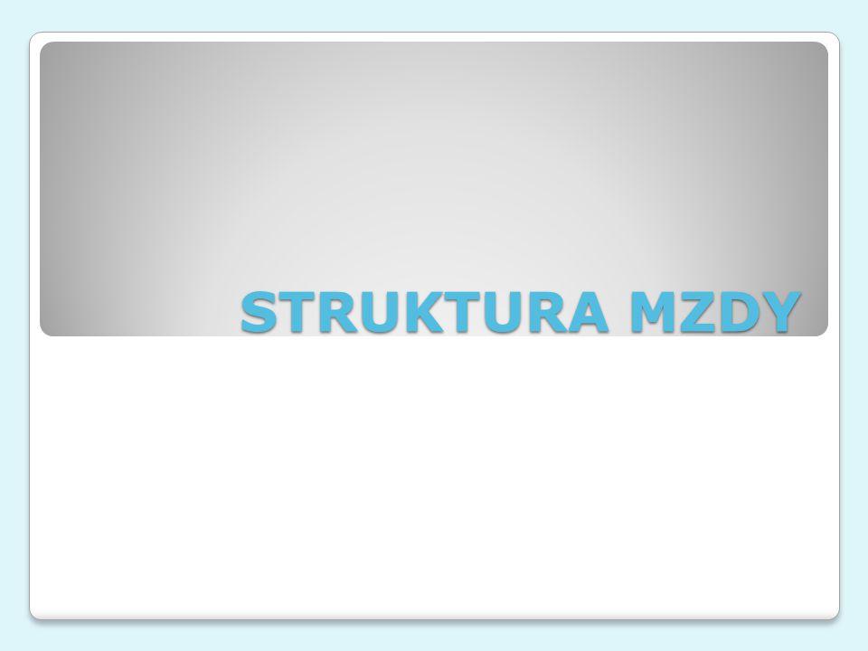 Označení materiálu : VY_32_INOVACE_EKO_1266Ročník:3.