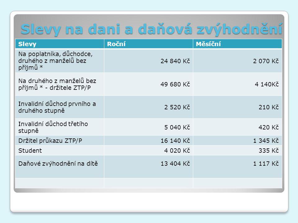 Slevy na dani a daňová zvýhodnění SlevyRočníMěsíční Na poplatníka, důchodce, druhého z manželů bez příjmů * 24 840 Kč2 070 Kč Na druhého z manželů bez