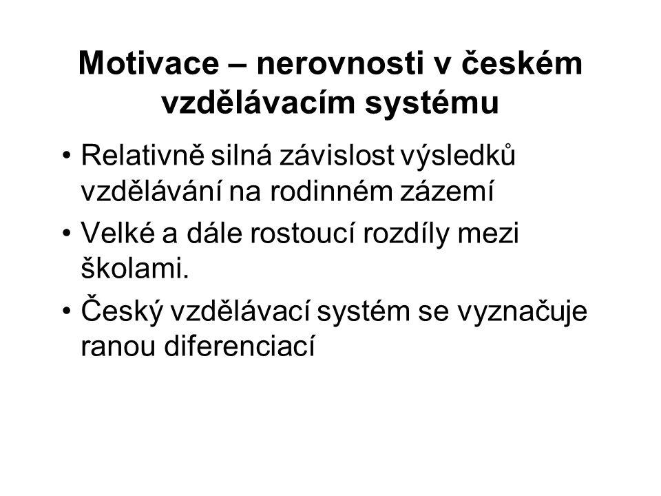 Motivace – nerovnosti v českém vzdělávacím systému Relativně silná závislost výsledků vzdělávání na rodinném zázemí Velké a dále rostoucí rozdíly mezi školami.