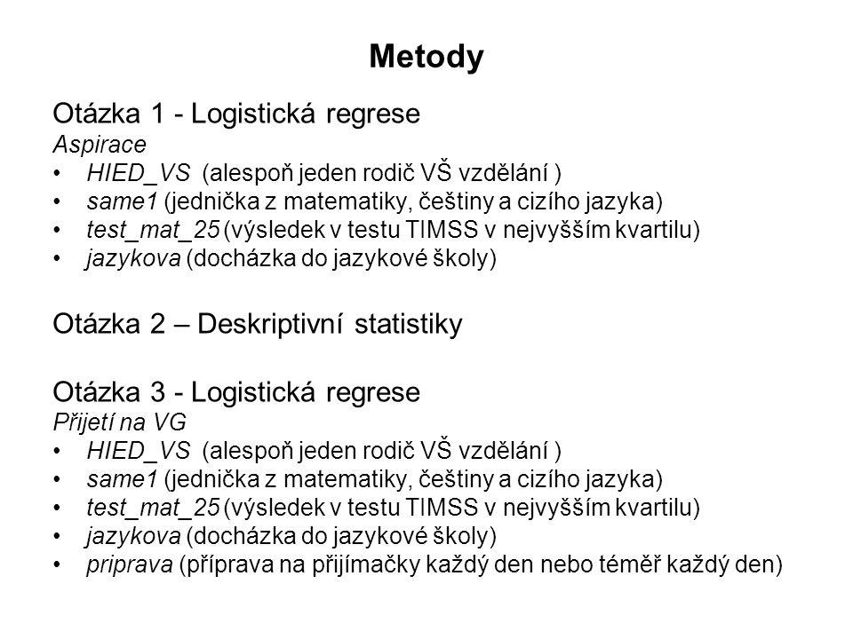 Metody Otázka 1 - Logistická regrese Aspirace HIED_VS (alespoň jeden rodič VŠ vzdělání ) same1 (jednička z matematiky, češtiny a cizího jazyka) test_mat_25 (výsledek v testu TIMSS v nejvyšším kvartilu) jazykova (docházka do jazykové školy) Otázka 2 – Deskriptivní statistiky Otázka 3 - Logistická regrese Přijetí na VG HIED_VS (alespoň jeden rodič VŠ vzdělání ) same1 (jednička z matematiky, češtiny a cizího jazyka) test_mat_25 (výsledek v testu TIMSS v nejvyšším kvartilu) jazykova (docházka do jazykové školy) priprava (příprava na přijímačky každý den nebo téměř každý den)