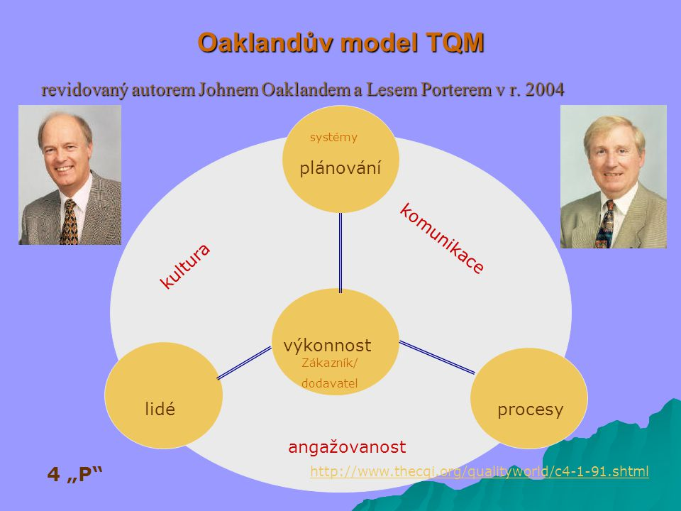 Oaklandův model TQM revidovaný autorem Johnem Oaklandem a Lesem Porterem v r.
